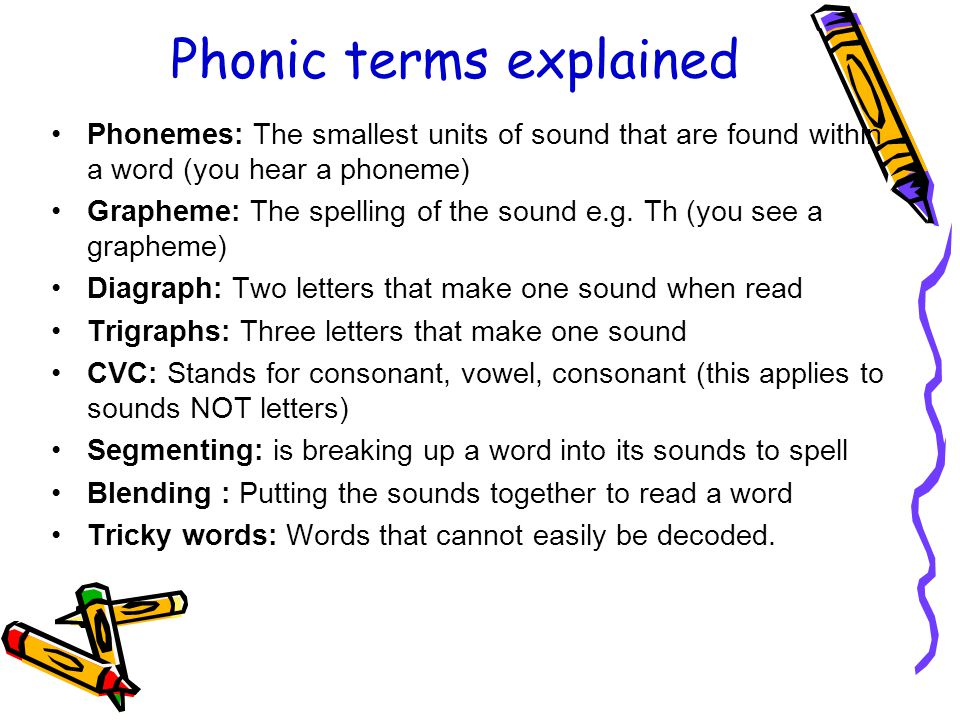 Phonic terms explained