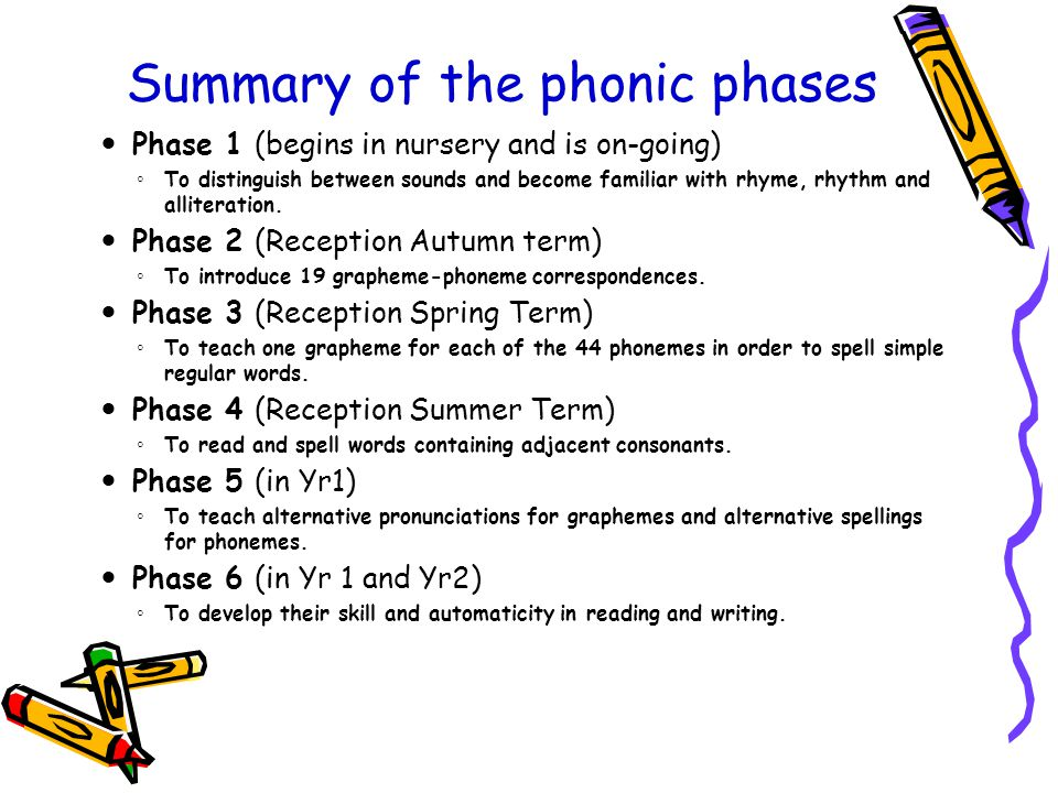 Summary of the phonic phases
