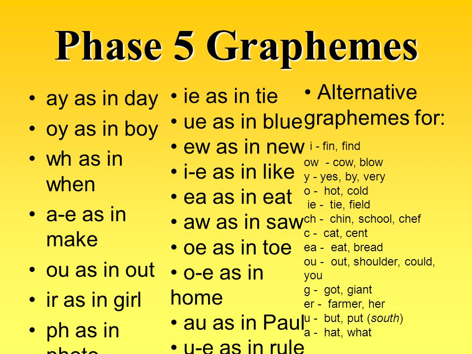 Phase 5 Graphemes Alternative graphemes for: ie as in tie ay as in day