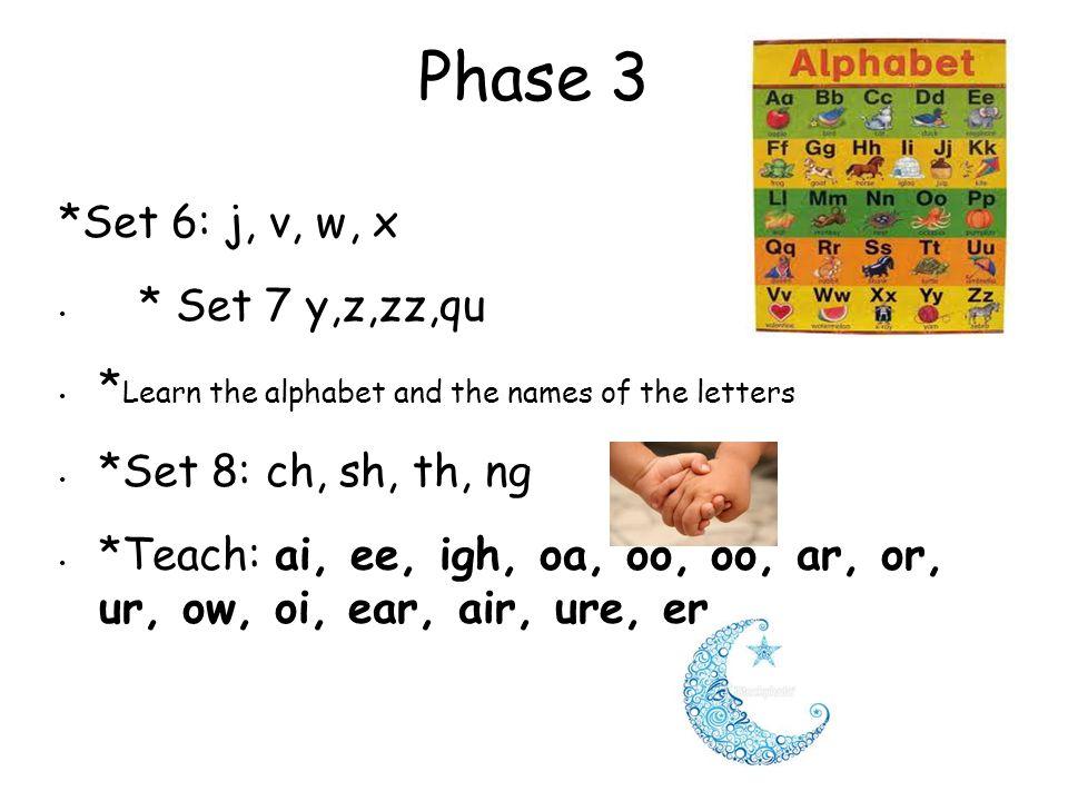 Phase 3 *Set 6: j, v, w, x * Set 7 y,z,zz,qu