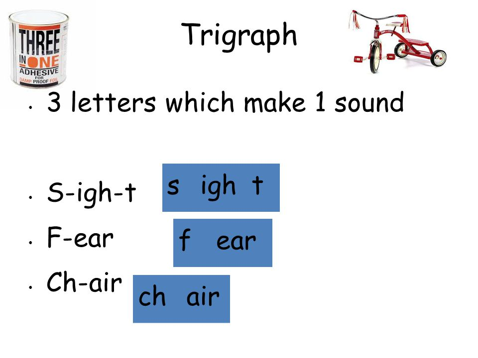 Trigraph 3 letters which make 1 sound S-igh-t F-ear Ch-air s igh t f