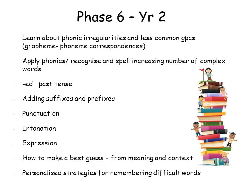 Phase 6 – Yr 2 Learn about phonic irregularities and less common gpcs (grapheme- phoneme correspondences)