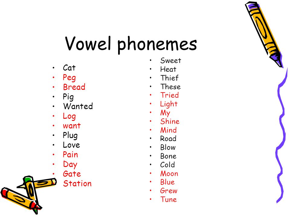 Vowel phonemes Cat Peg Bread Pig Wanted Log want Plug Love Pain Day
