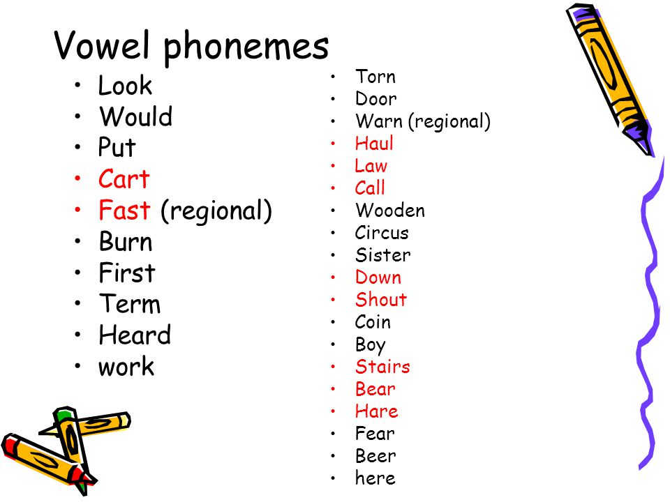 Vowel phonemes Look Would Put Cart Fast (regional) Burn First Term