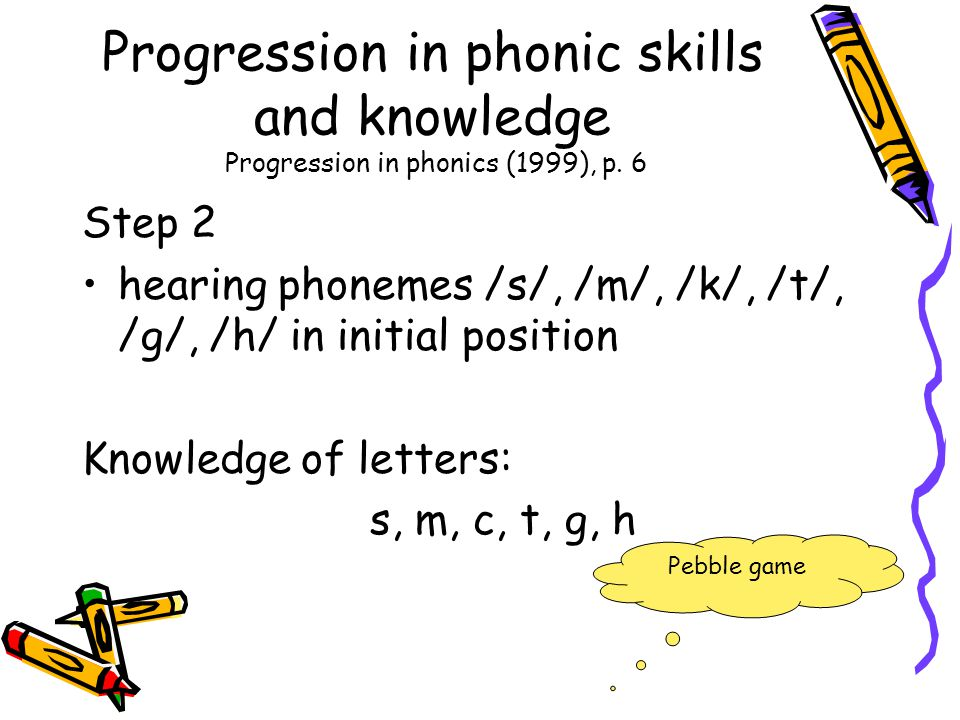 Progression in phonic skills and knowledge Progression in phonics (1999), p. 6