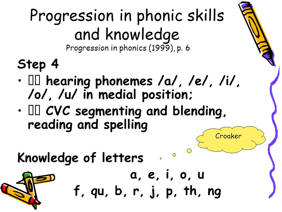 Progression in phonic skills and knowledge Progression in phonics (1999), p. 6