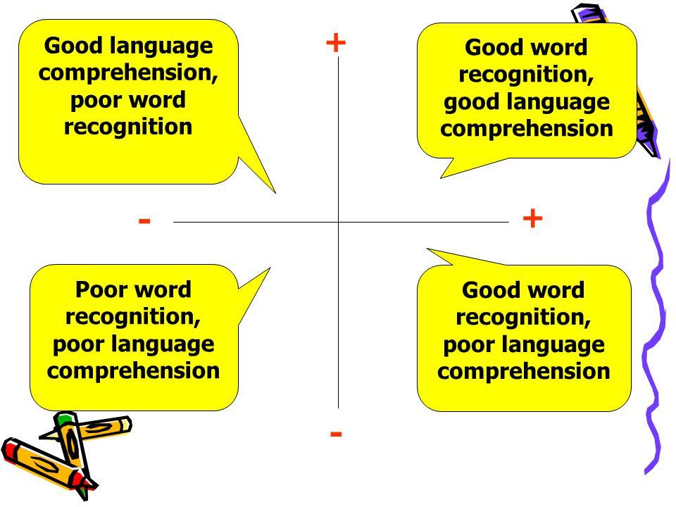- - + + Good language comprehension, poor word recognition