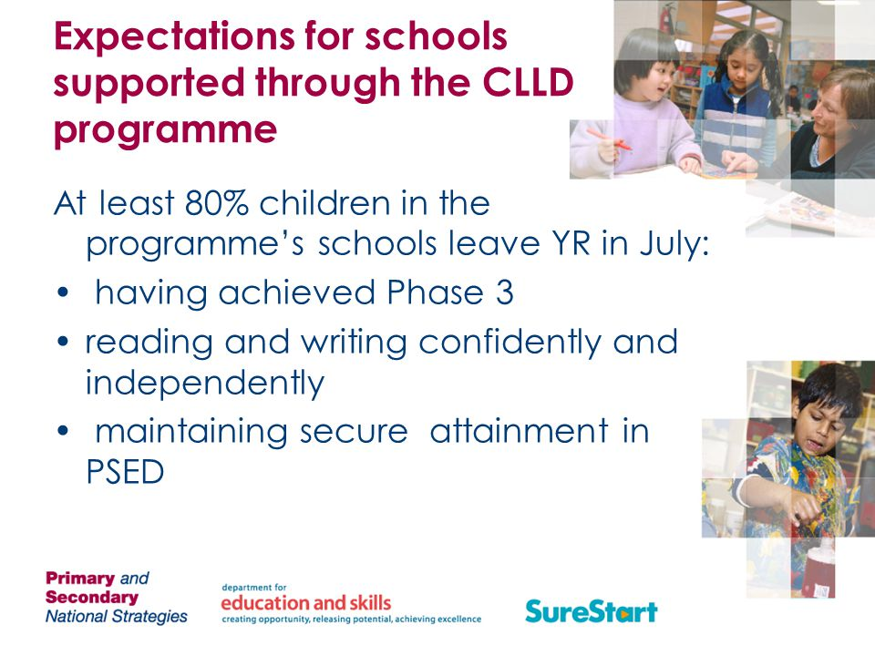 Expectations for schools supported through the CLLD programme