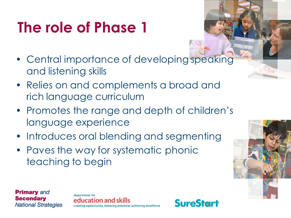 The role of Phase 1 Central importance of developing speaking and listening skills. Relies on and complements a broad and rich language curriculum.