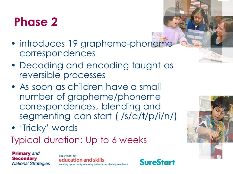 Phase 2 introduces 19 grapheme-phoneme correspondences