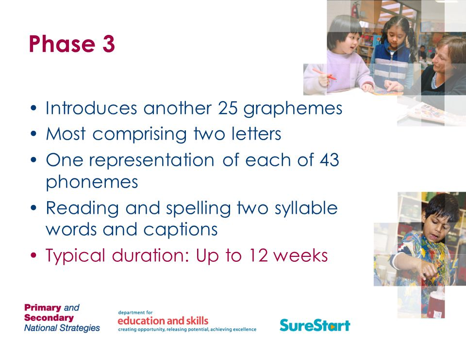 Phase 3 Introduces another 25 graphemes Most comprising two letters