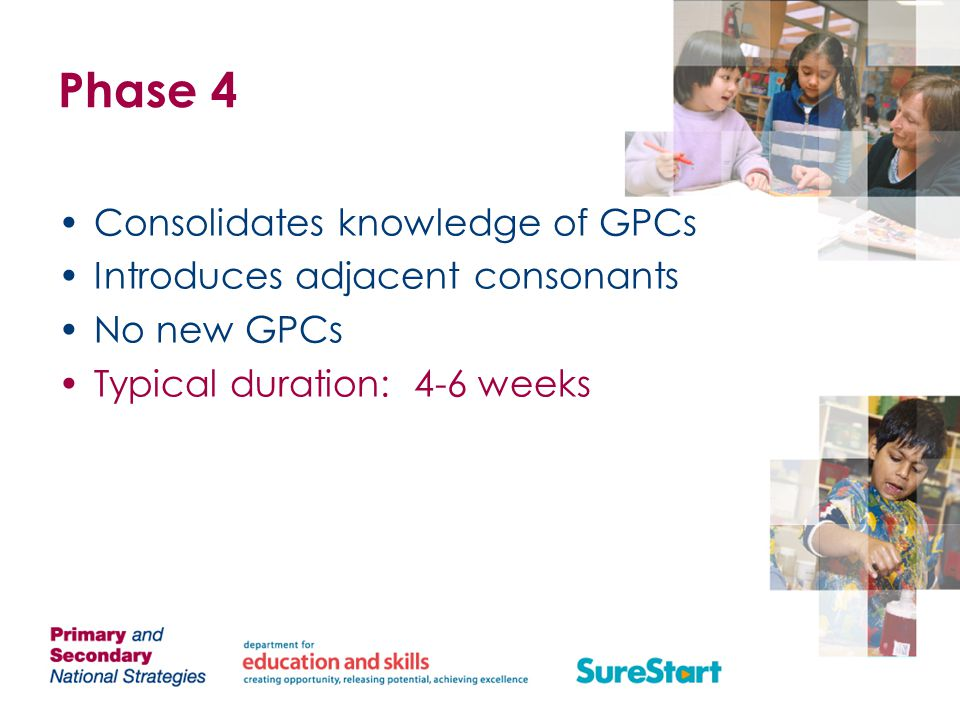 Phase 4 Consolidates knowledge of GPCs Introduces adjacent consonants