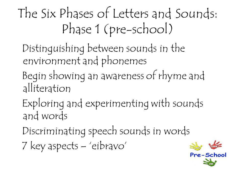 The Six Phases of Letters and Sounds: Phase 1 (pre-school)