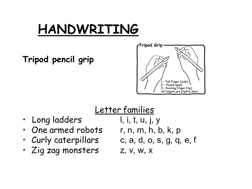 HANDWRITING Tripod pencil grip Letter families