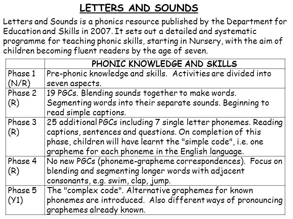 PHONIC KNOWLEDGE AND SKILLS