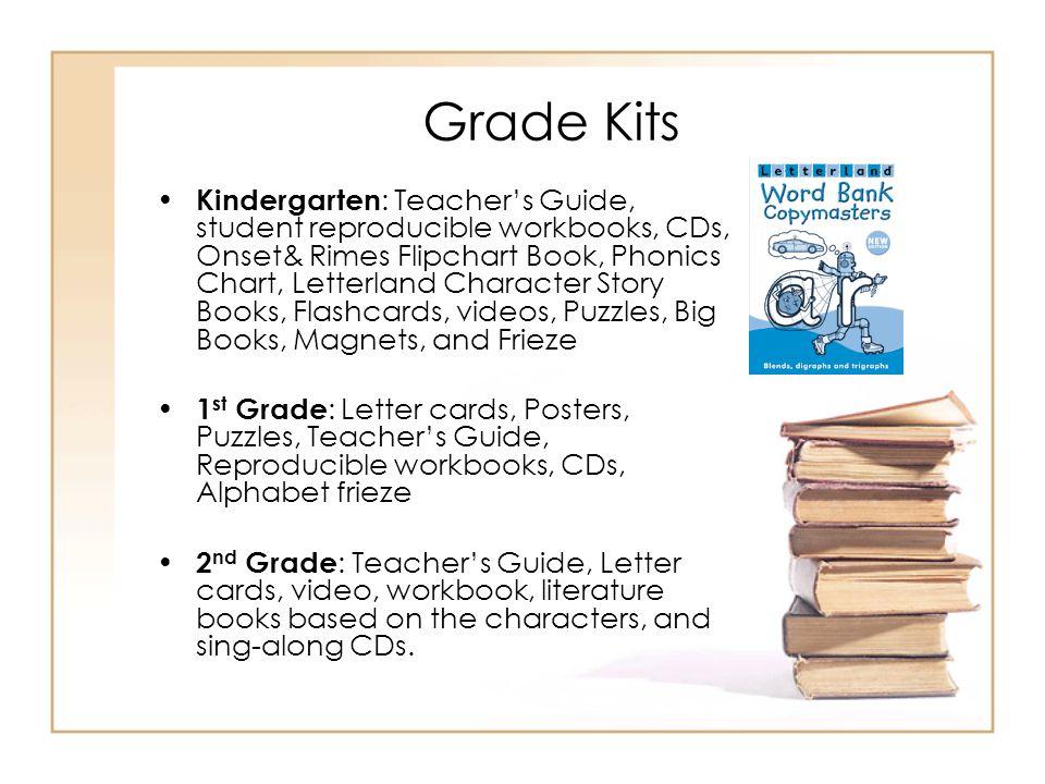 Grade Kits