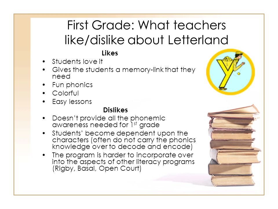 First Grade: What teachers like/dislike about Letterland