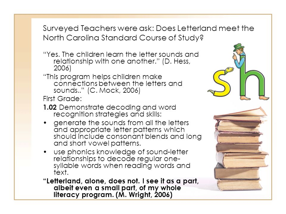 Surveyed Teachers were ask: Does Letterland meet the North Carolina Standard Course of Study