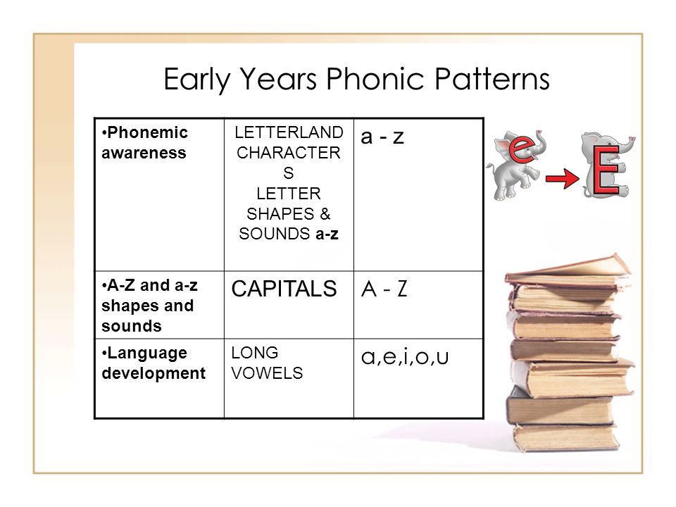Early Years Phonic Patterns