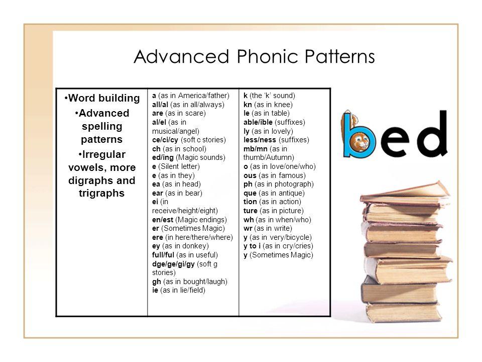 Advanced Phonic Patterns