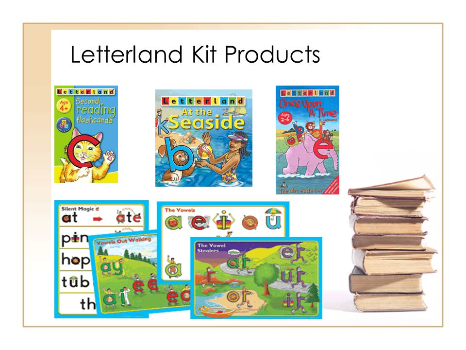 Letterland Kit Products