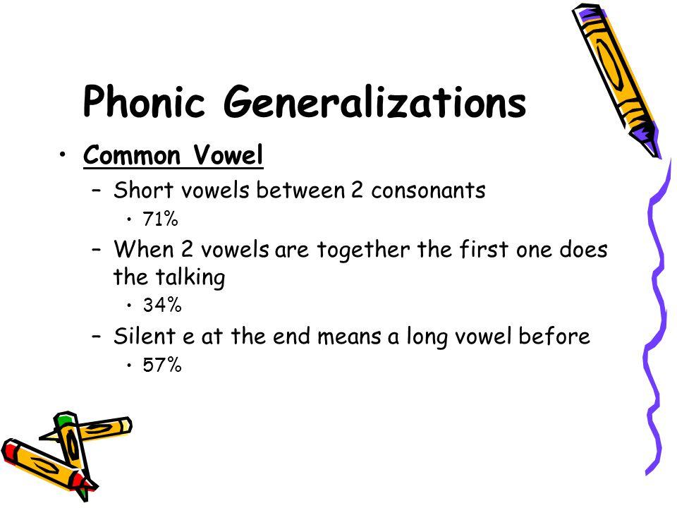 Phonic Generalizations