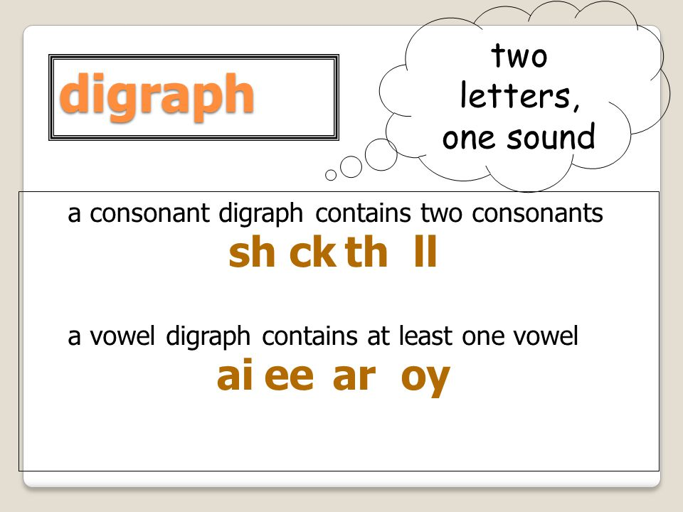 digraph sh ck th ll ai ee ar oy two letters, one sound