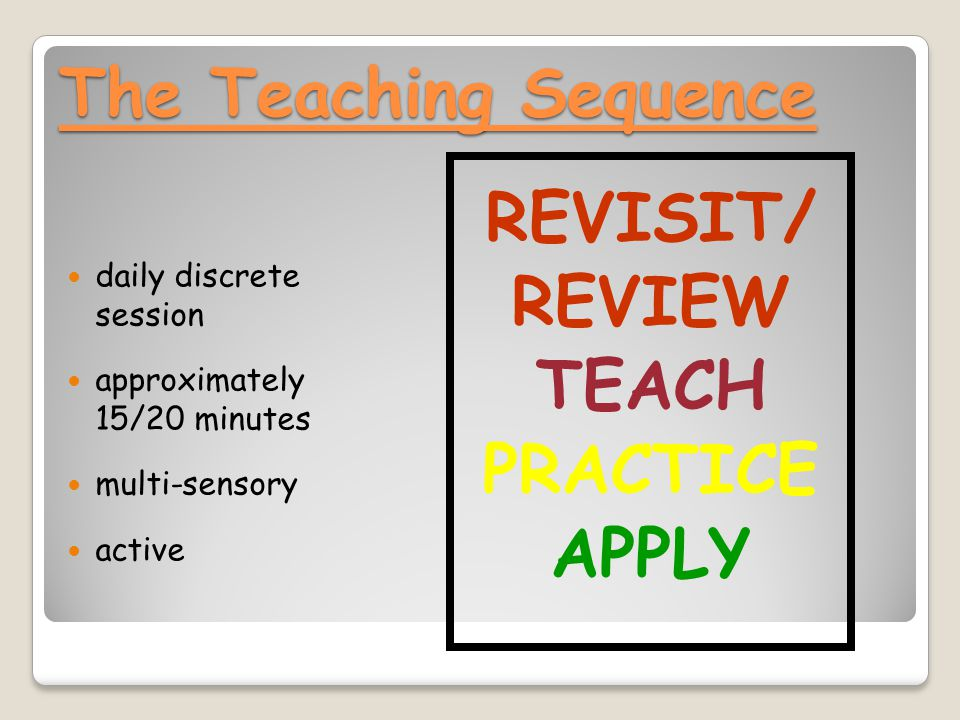 REVISIT/ REVIEW TEACH PRACTICE APPLY