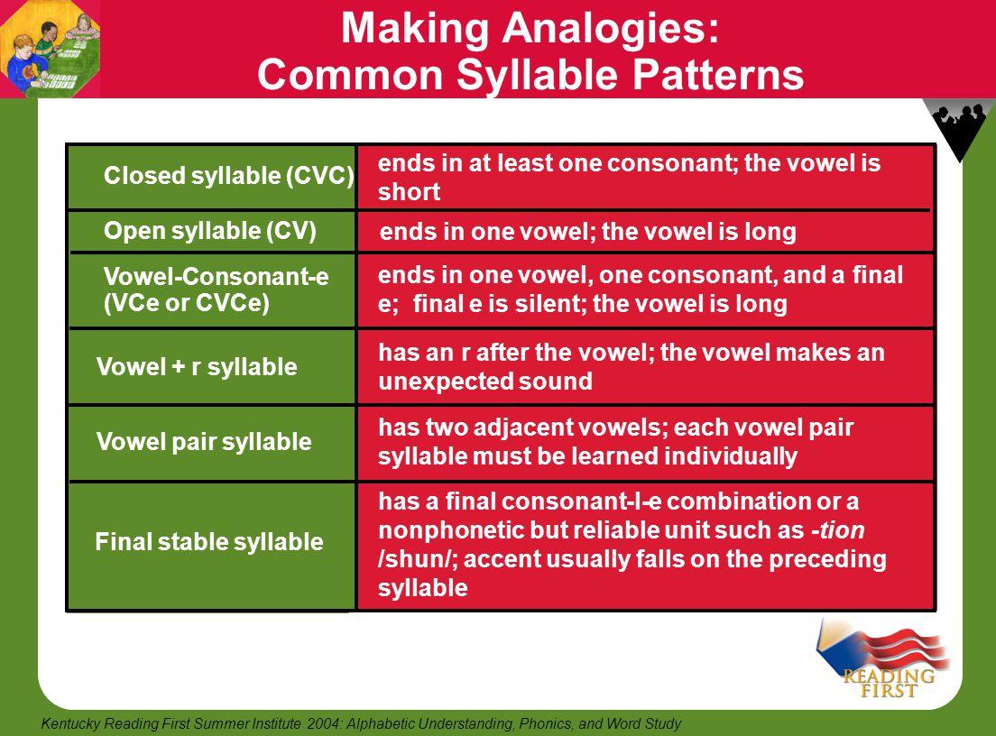 Making Analogies: Common Syllable Patterns