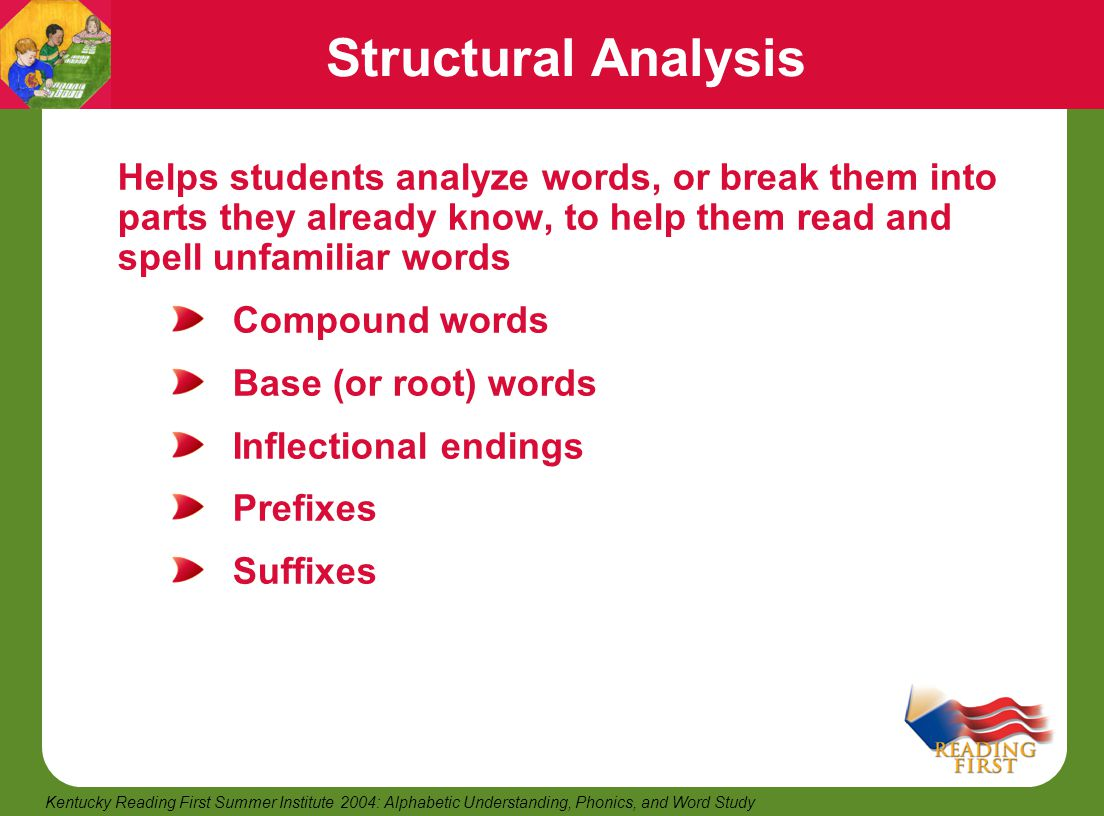 Structural Analysis Helps students analyze words, or break them into parts they already know, to help them read and spell unfamiliar words.