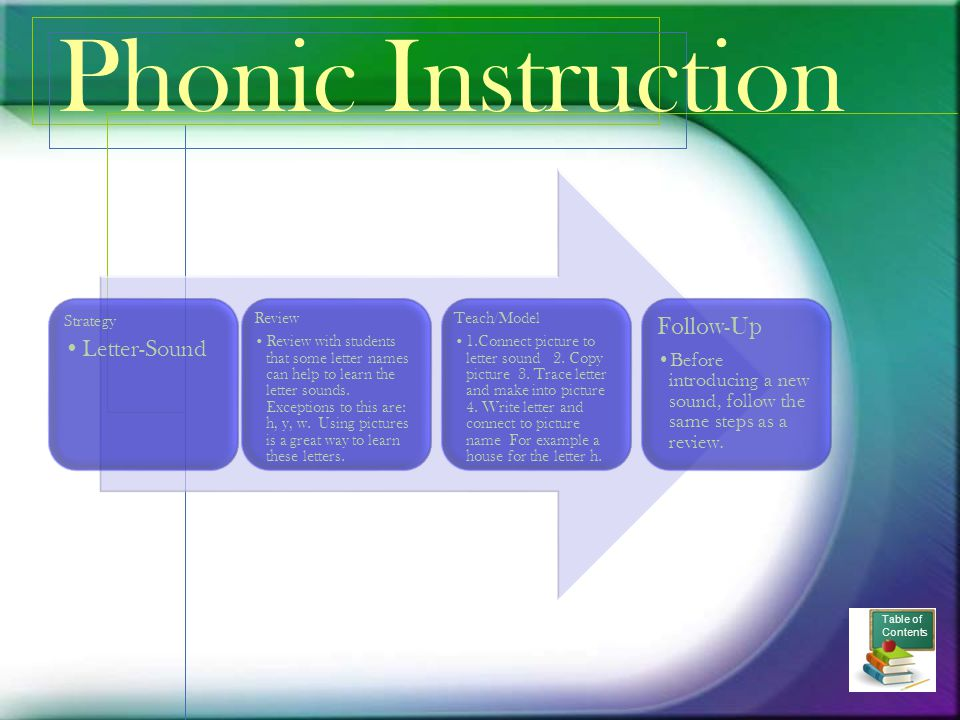 Phonic Instruction Letter-Sound Strategy Review