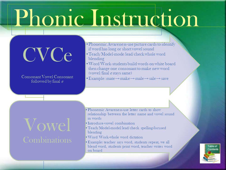 Consonant Vowel Consonant followed by final e