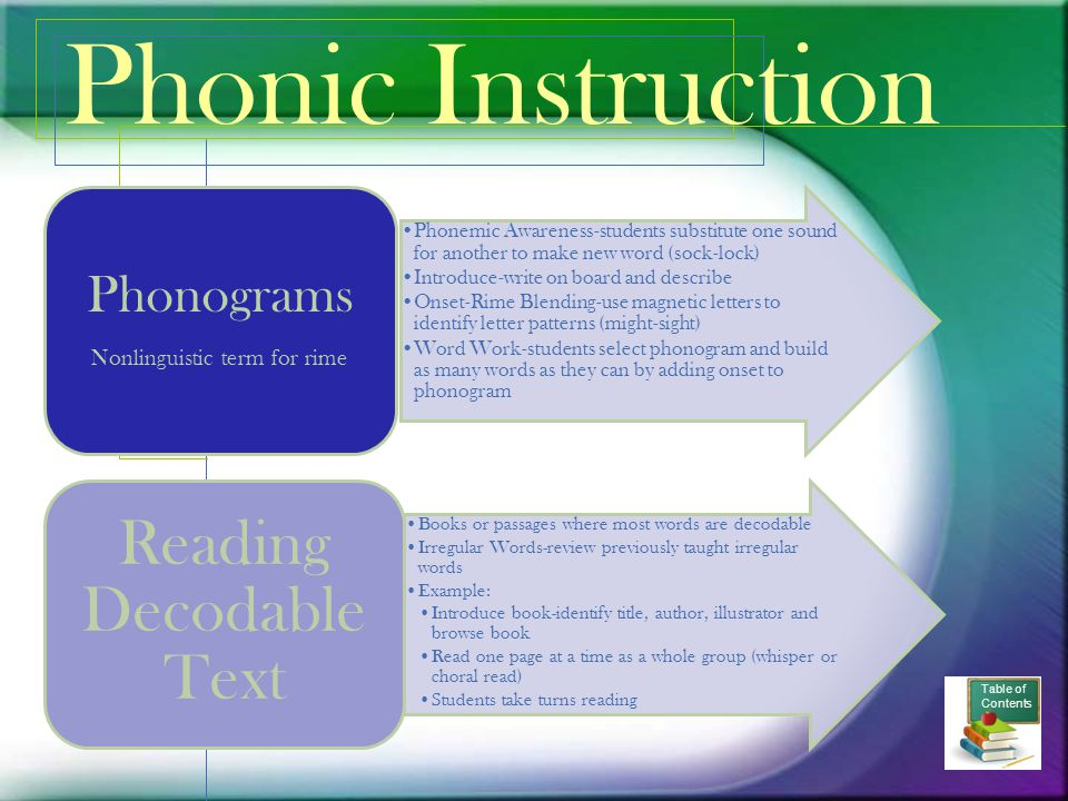 Phonic Instruction Phonograms Nonlinguistic term for rime