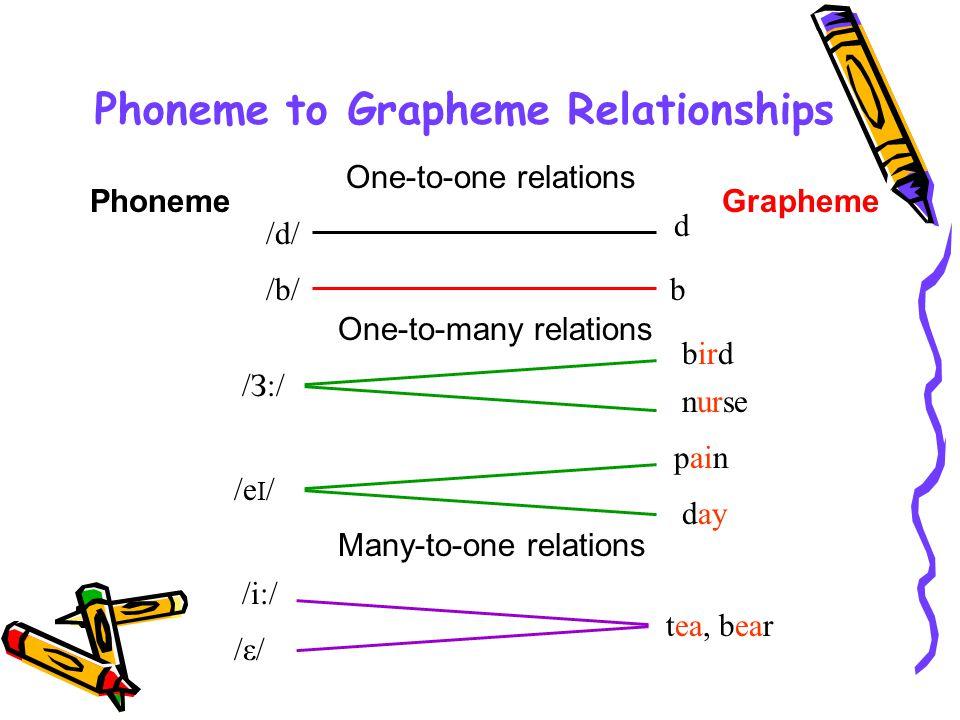 Phoneme to Grapheme Relationships