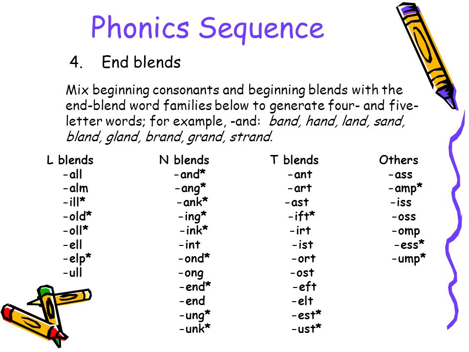 Phonics Sequence 4. End blends