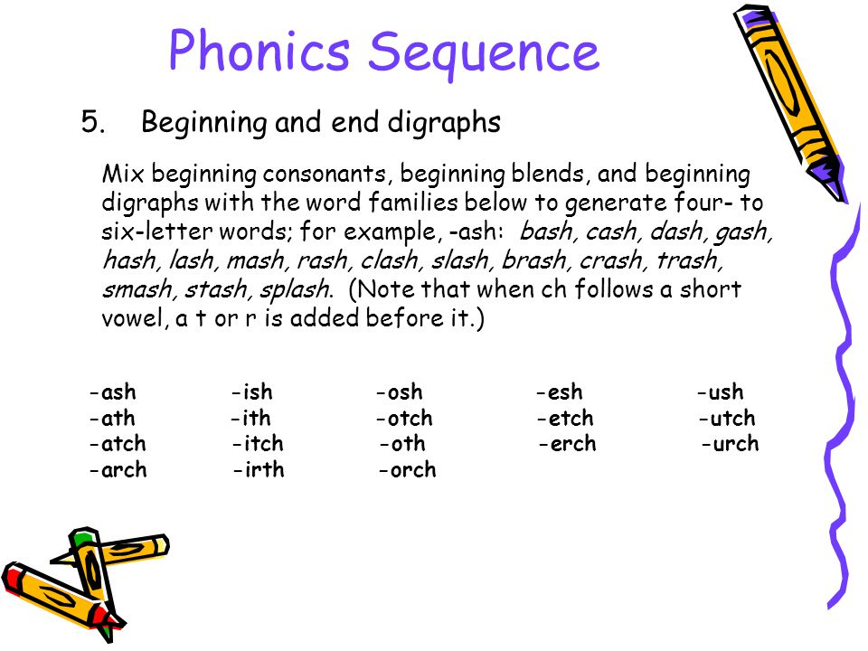 Phonics Sequence 5. Beginning and end digraphs