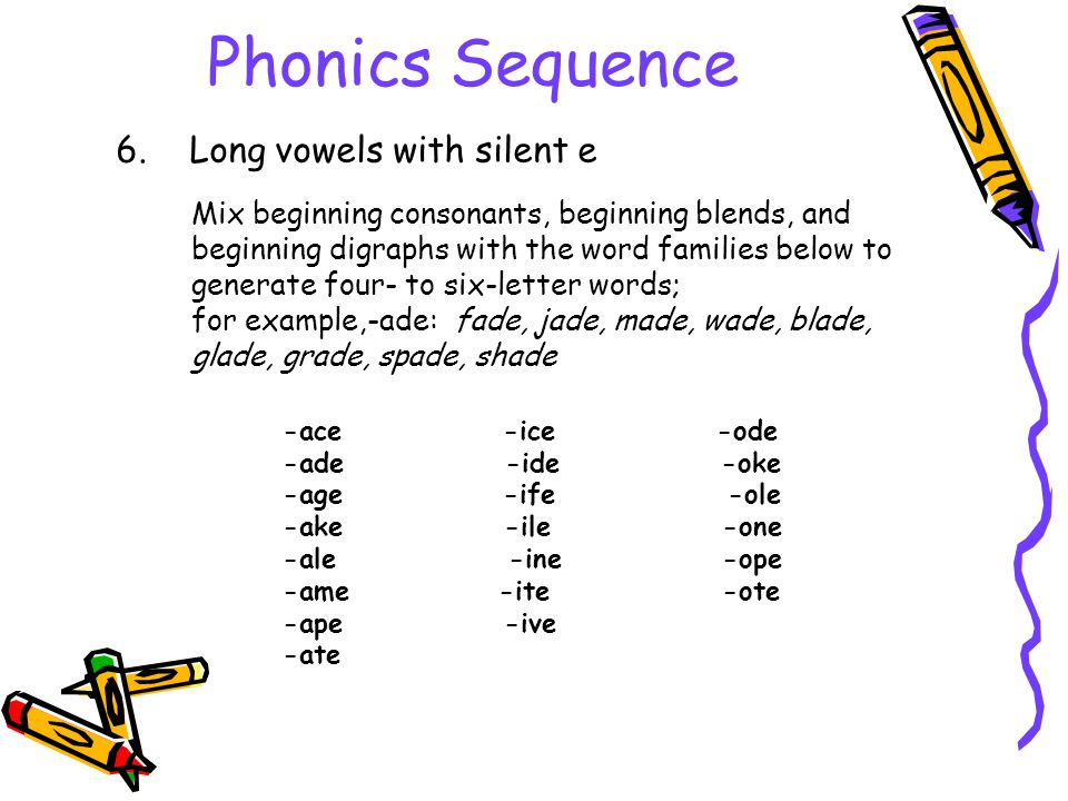 Phonics Sequence 6. Long vowels with silent e