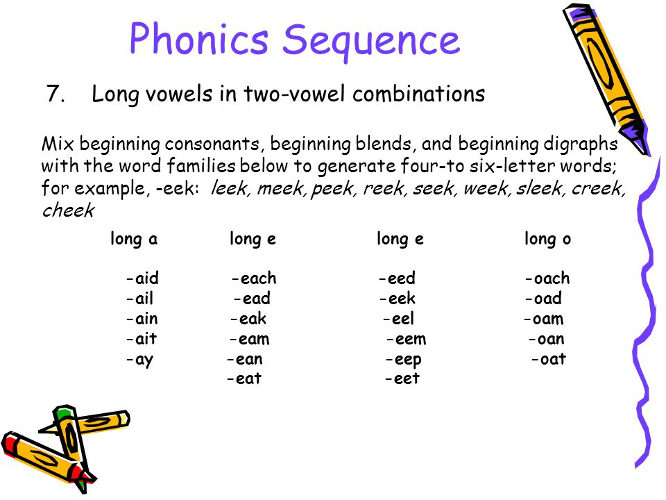 Phonics Sequence 7. Long vowels in two-vowel combinations