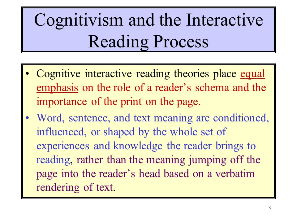 Cognitivism and the Interactive Reading Process