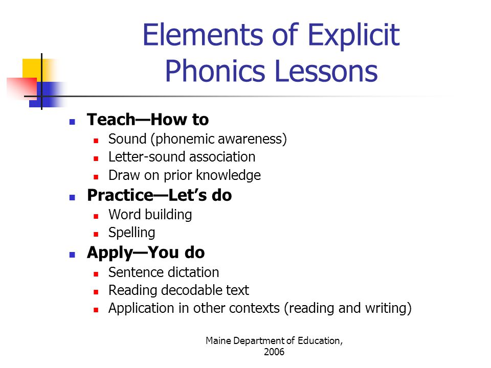 Elements of Explicit Phonics Lessons