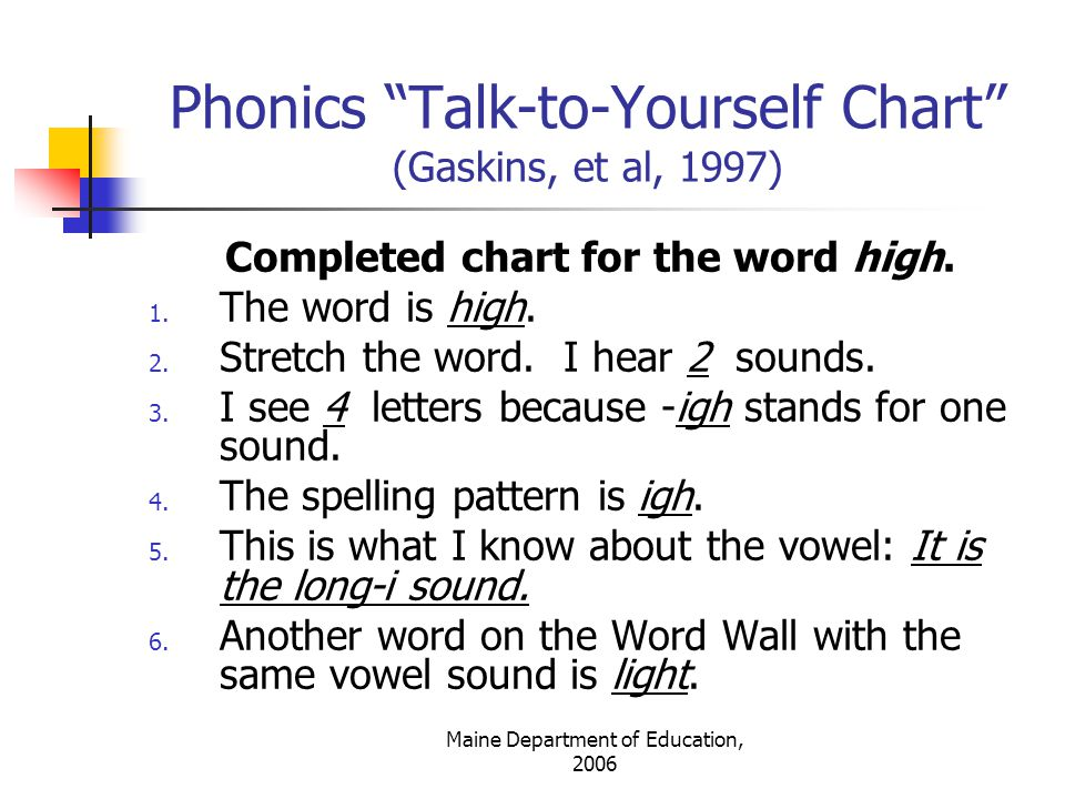 Phonics Talk-to-Yourself Chart (Gaskins, et al, 1997)