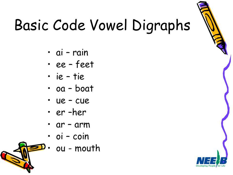 Basic Code Vowel Digraphs