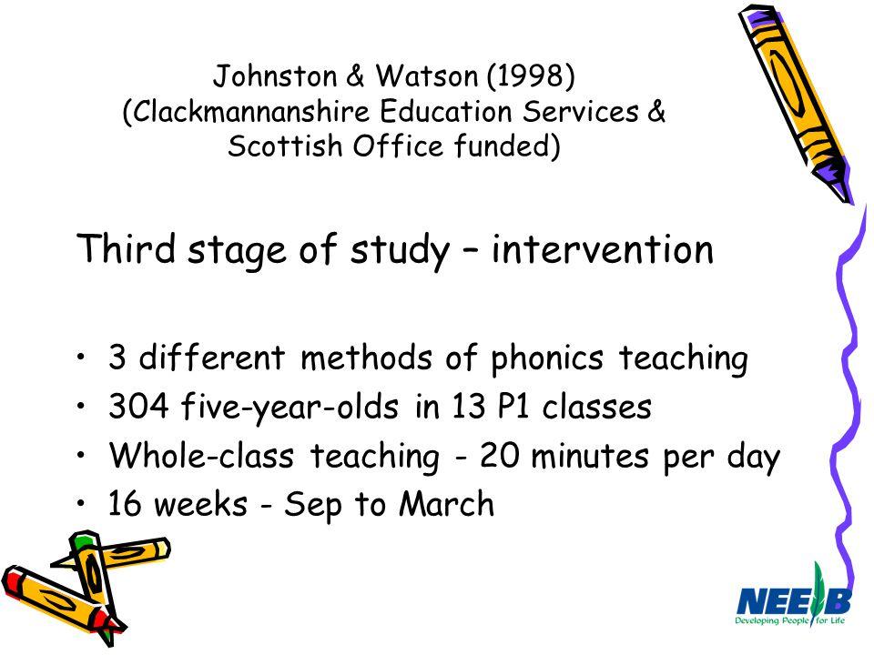 Third stage of study – intervention
