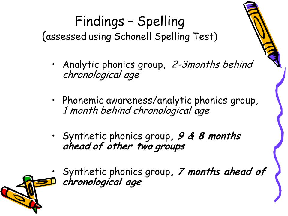 Findings – Spelling (assessed using Schonell Spelling Test)