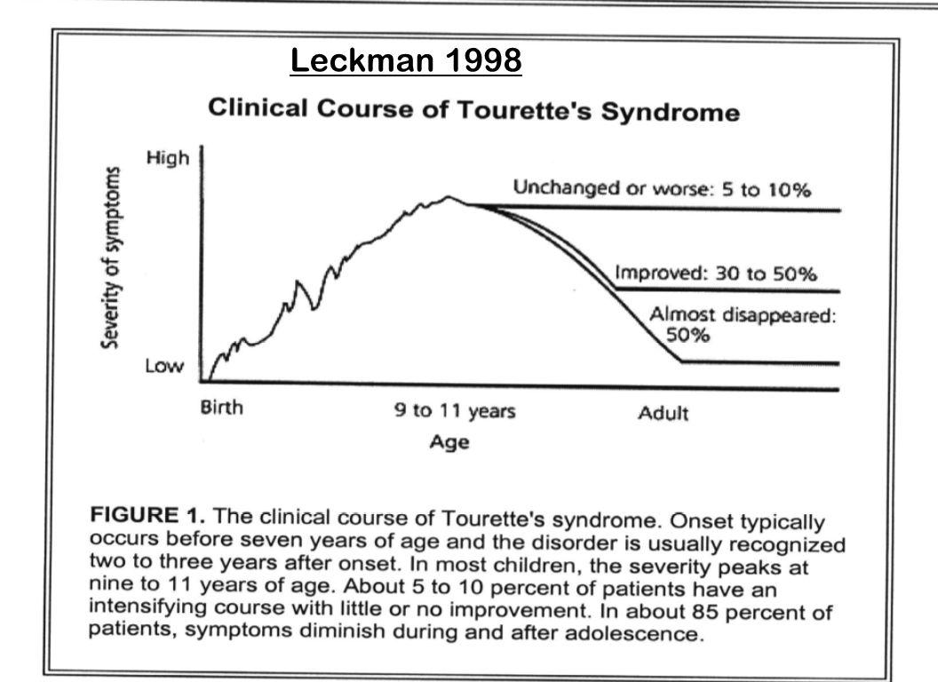 Leckman 1998 301.ppt