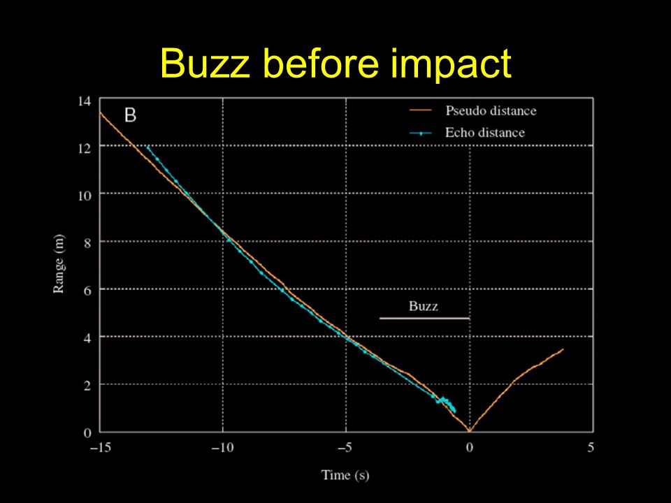 Buzz before impact