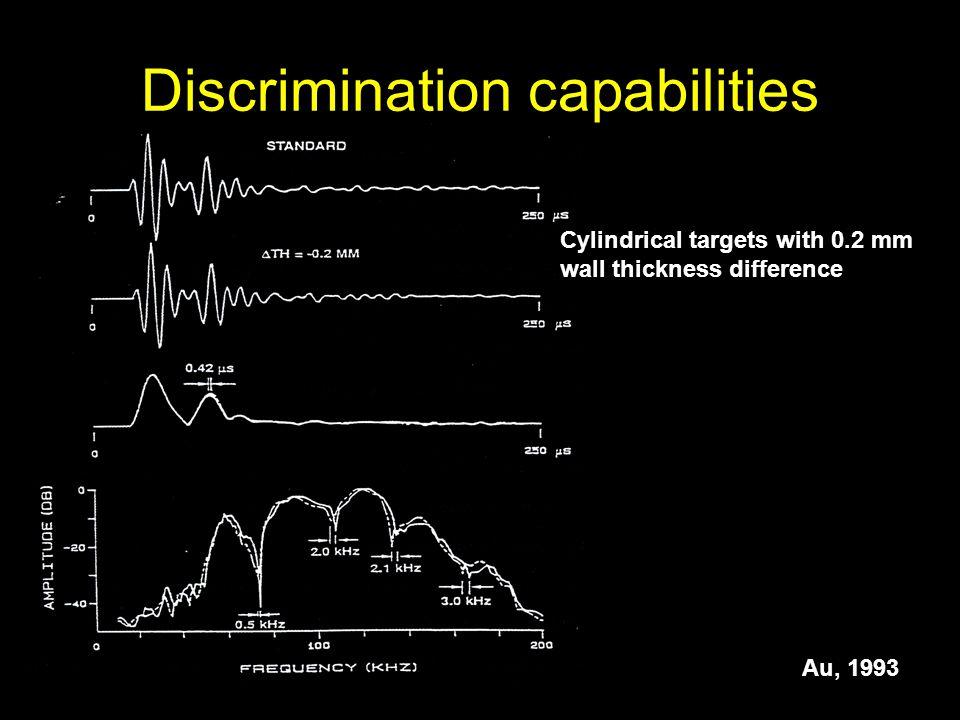Discrimination capabilities