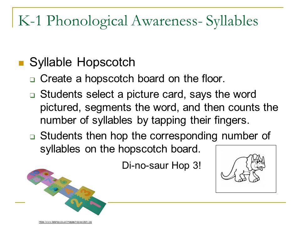 K-1 Phonological Awareness- Syllables
