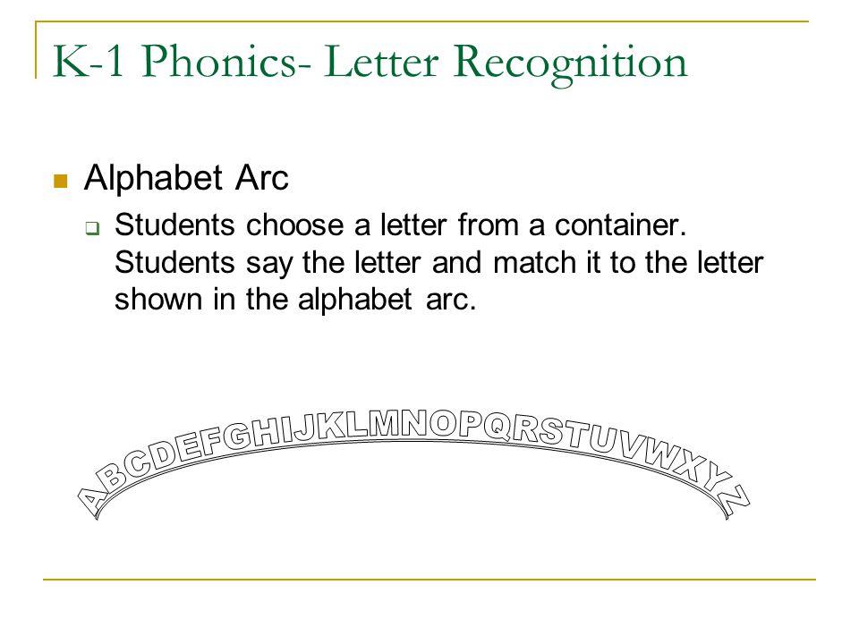 K-1 Phonics- Letter Recognition