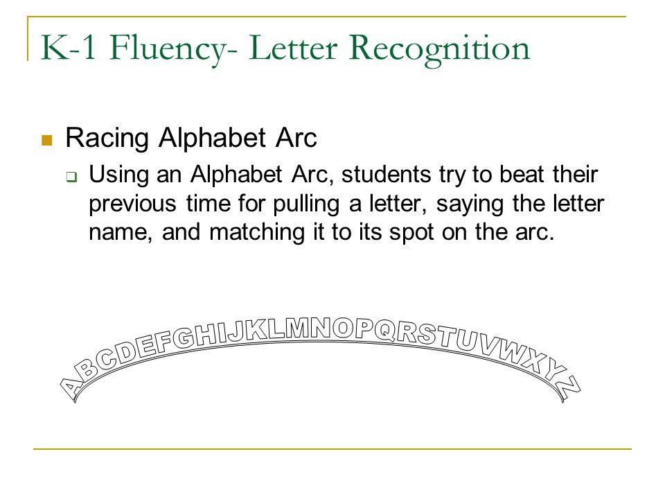 K-1 Fluency- Letter Recognition